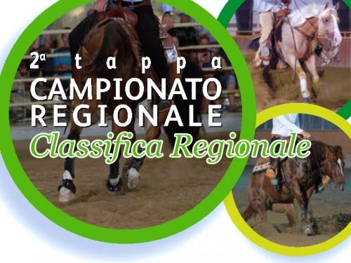 Classifica regionale dopo la 2 tappa AVCR 2016