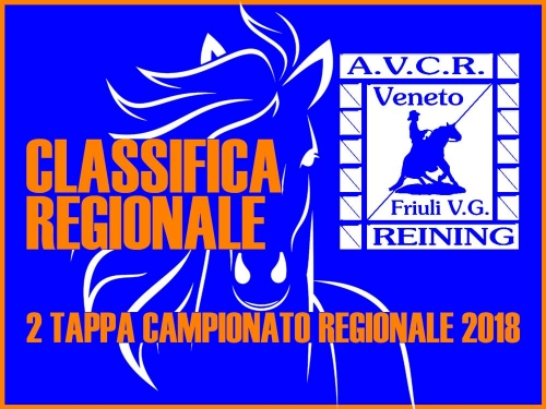 Classifica regionale dopo la 2 tappa AVCR 2018