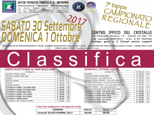 Classifica regionale dopo la 5 tappa AVCR 2017