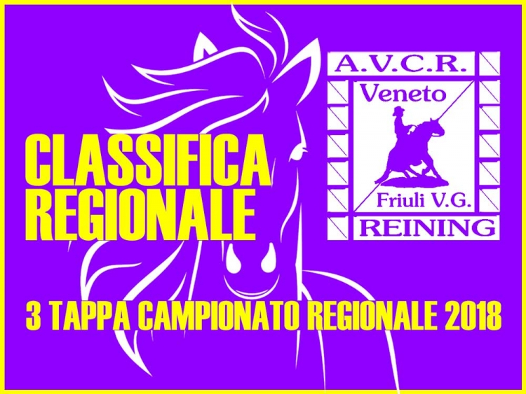 Classifica regionale dopo la 3 tappa AVCR 2018