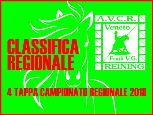 Classifica regionale dopo la 4 tappa AVCR 2018